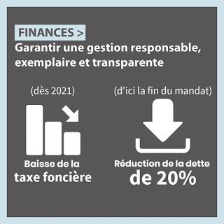 La Ravoire : les impôts locaux en baisse, un budget 2021 «responsable et ambitieux»